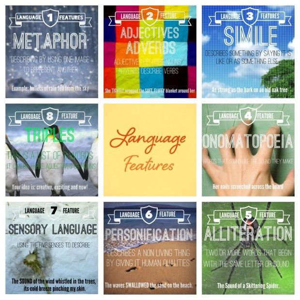 language-features-display