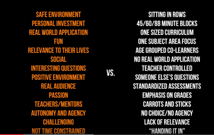 what learning should look like